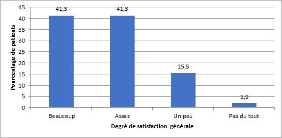 Homéopathie satisfaction cancer