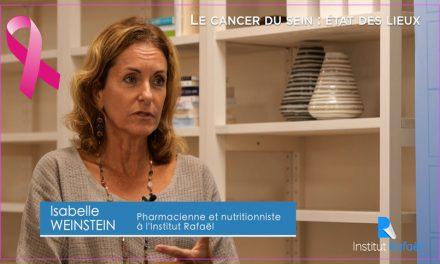 Octobre Rose de l'Institut Rafaël –  Le rôle du pharmacien