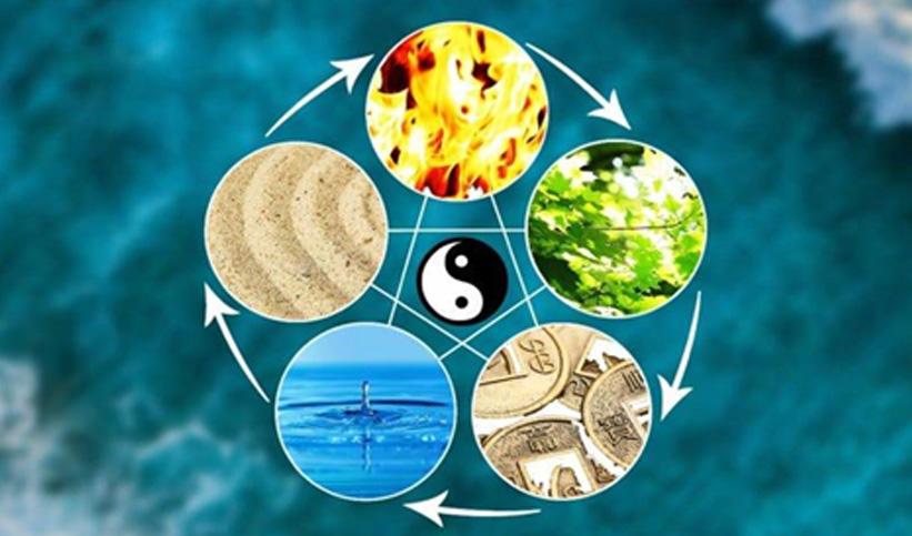 Comprendre la théorie des 5 éléments comme outil thérapeutique dans une approche de santé globale et de prévention